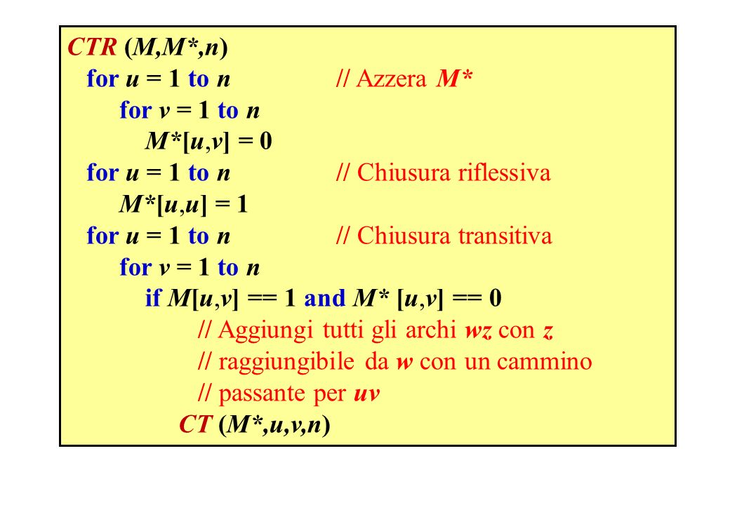CTR (M,M*,n) for u = 1 to n // Azzera M* for v = 1 to n. M*[u,v] = 0. for u = 1 to n // Chiusura riflessiva.